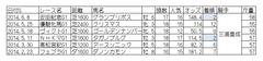 三浦2014G1