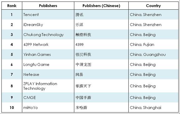 Publishers_JP