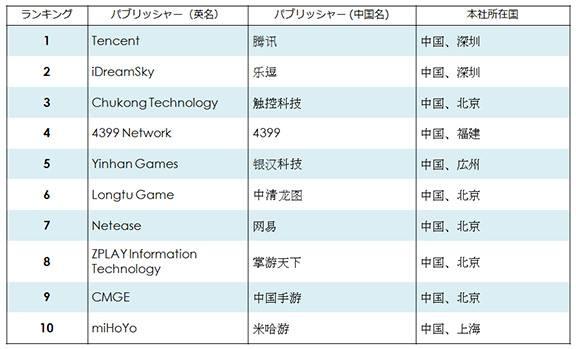 Publishers_JP2