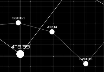 Tuts_Thumbnail_Expression_Driven_Line_Chart