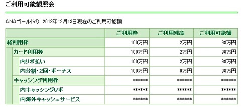 三井住友VISA増枠
