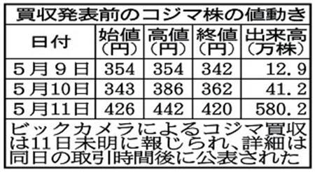 http://livedoor.blogimg.jp/affiri009-001/imgs/a/d/ad0d645e.jpg