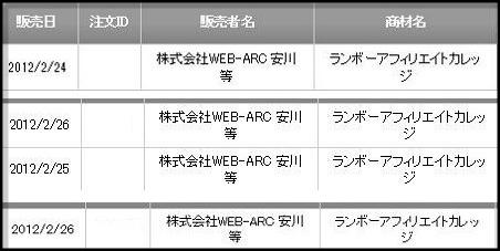 RAC大阪