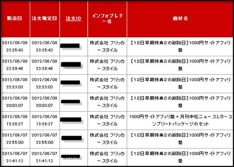 1000円サイトアフィリ