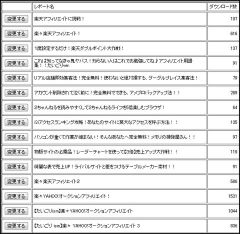 メルぞう 発行者ツール-110232