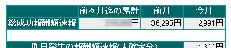 a8.net 3月分