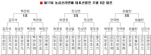 0721-nd
