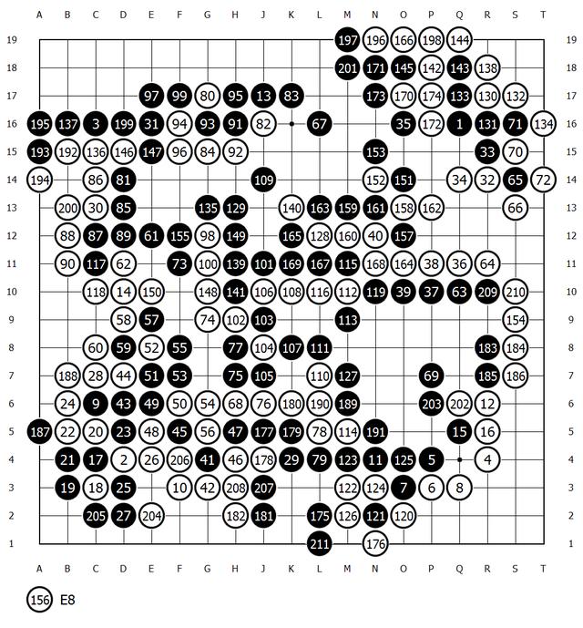 イ・セドルvsAlphaGo第2局棋譜