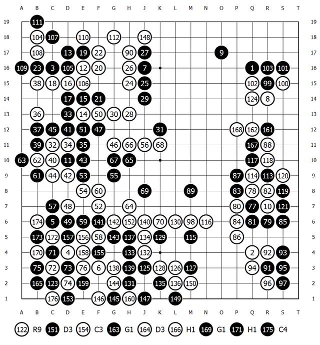 イ・セドルvsAlphaGo第3局棋譜