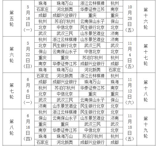 2016甲級リーグ日程