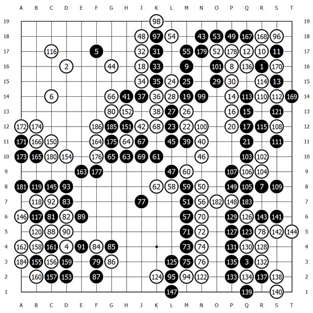 イ・セドルvsAlphaGo第1局棋譜