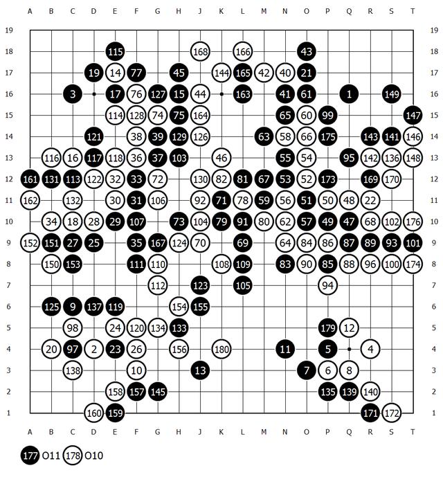 イ・セドルvsAlphaGo第4局棋譜