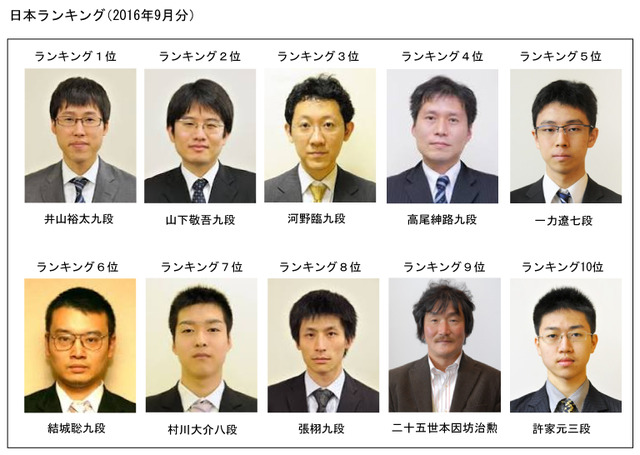 囲碁日本ランキング