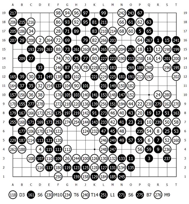 イ・セドルvsAlphaGo第5局棋譜