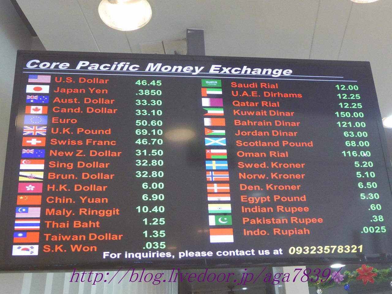 Core Pacific Money Exchange