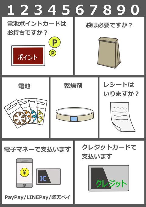 コミュニケーションボード【あいち補聴器センター用】 (1)