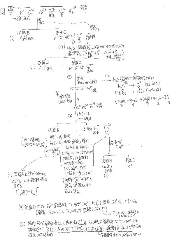 化学解答-006