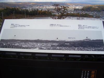山々の位置が書かれた案内看板