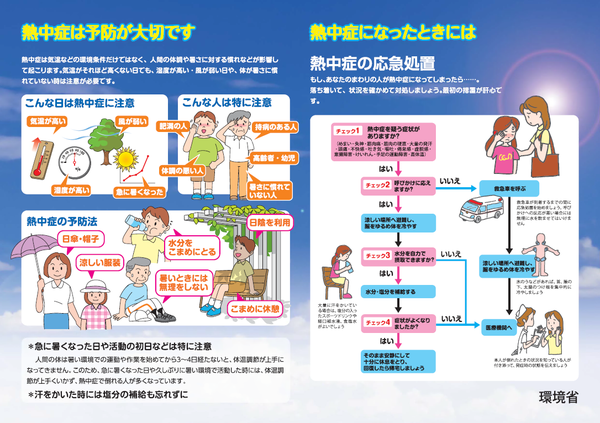 環境省 熱中症2
