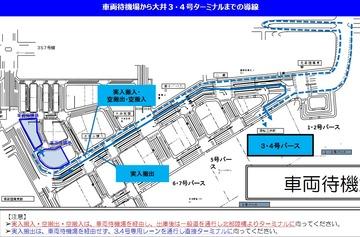 動線マニュアル7