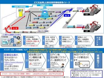 大井新車両待機場2