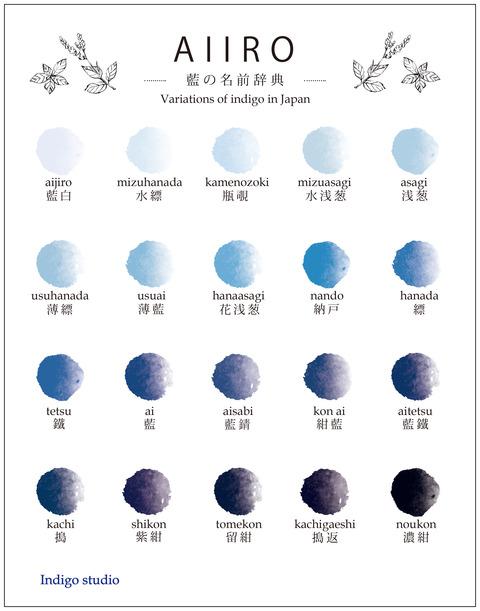藍の色の色々な名前