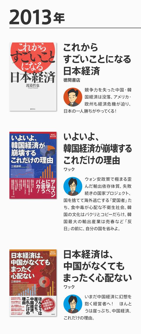ネトウヨ経済評論崩壊10