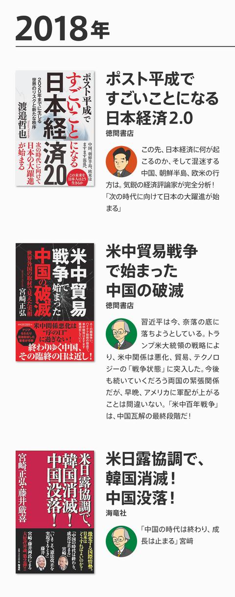 ネトウヨ経済評論崩壊24