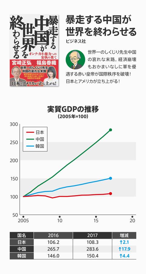 ネトウヨ経済評論崩壊21