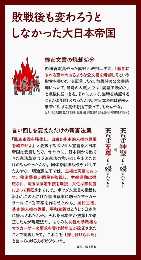 大日本帝国を美化するウヨさんへ20