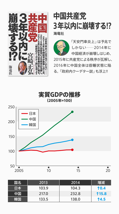 ネトウヨ経済評論崩壊12