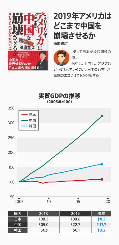 ネトウヨ経済評論崩壊25