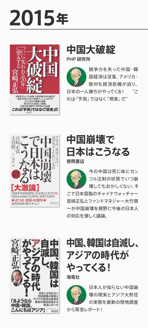 ネトウヨ経済評論崩壊15