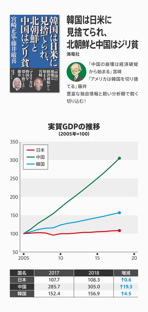 ネトウヨ経済評論崩壊23