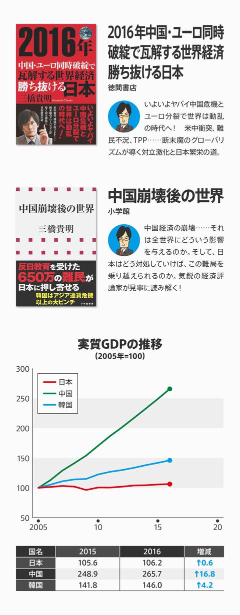 ネトウヨ経済評論崩壊18