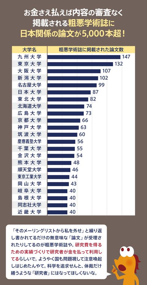 日本の科学研究危機7