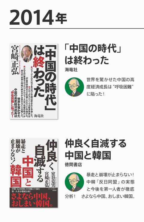 ネトウヨ経済評論崩壊13