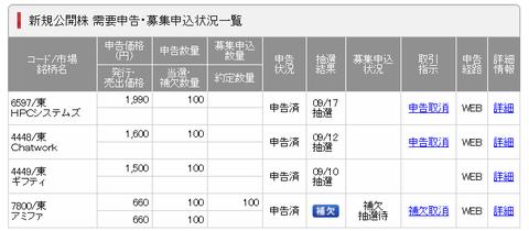 SMBC日興証券 アミファ HPC