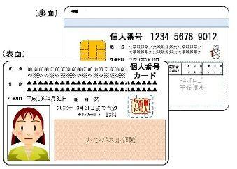mynumber_card