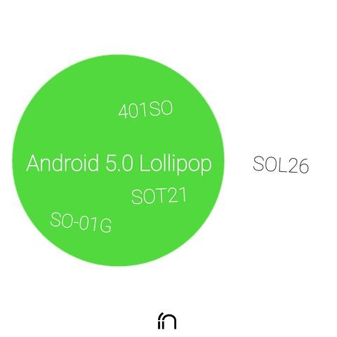 【やっとキタ】au、Xperia Z3 SOL26にLollipopアップデートを配信開始!