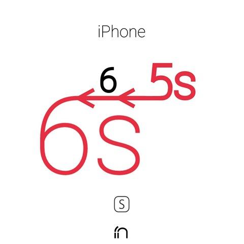 【2年契約終了】iPhone 5sから6sに乗り換えることによるメリットまとめ