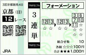 2017_3kyoto4_12r_trifecta