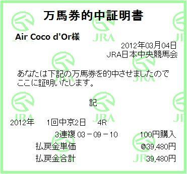 2012_1chukyo2_4r