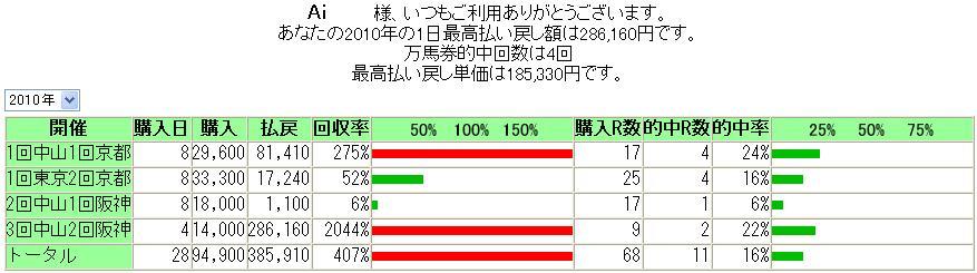2010_4_4