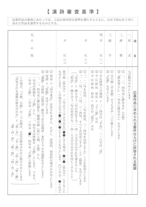 【漢詩審査基準】