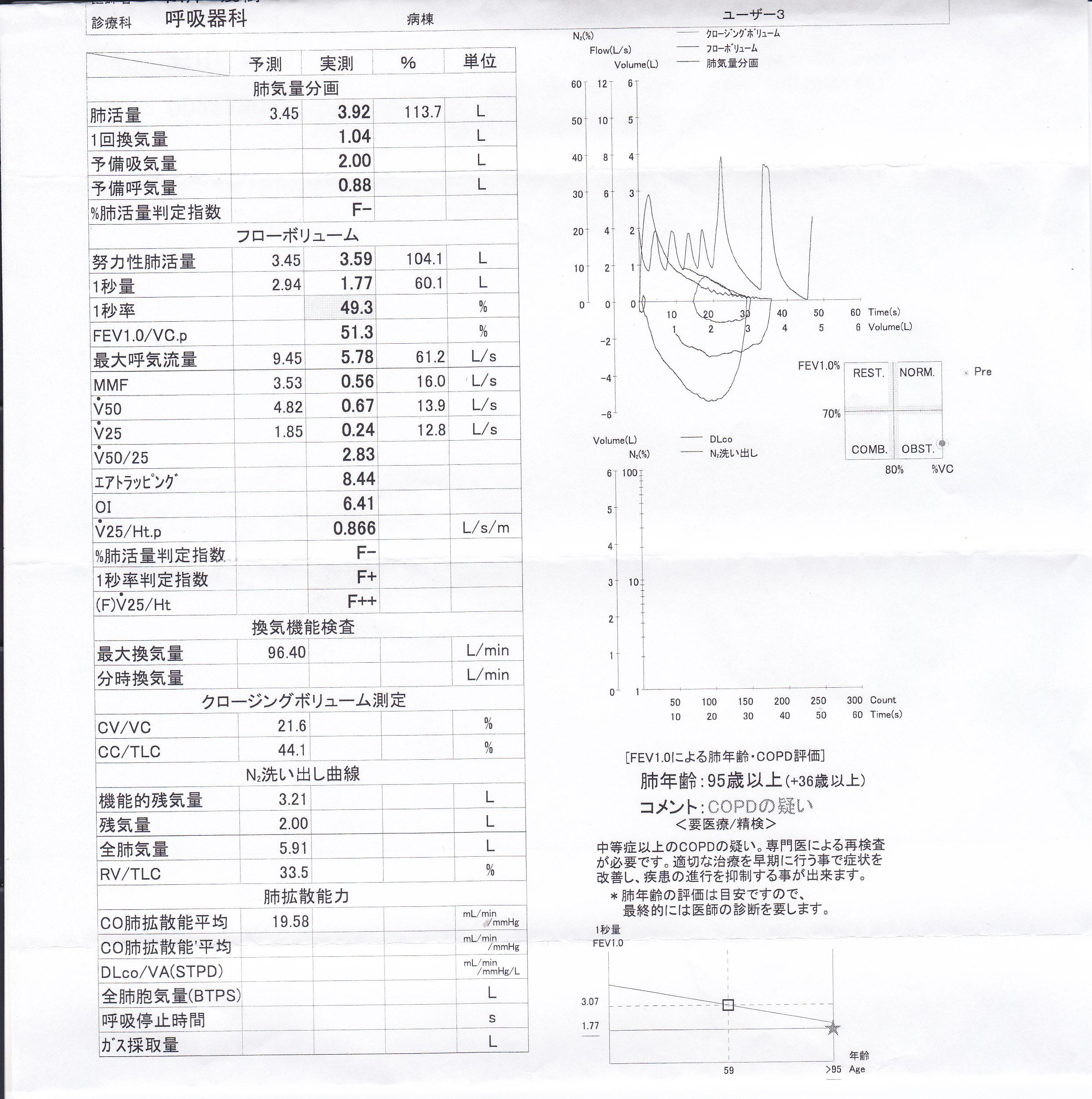 COPD 肺気腫 睡眠時無呼吸症:2010年05月 - livedoor Blog(ブログ)