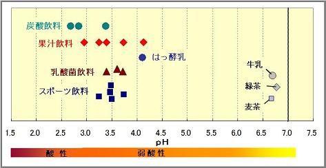 ph-graph1 (1)