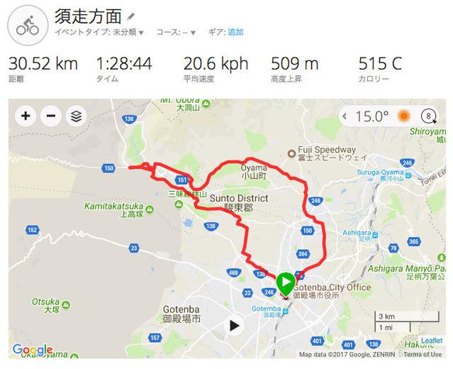 20171113log