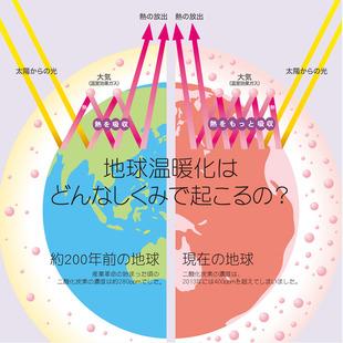 chart01_01_img01