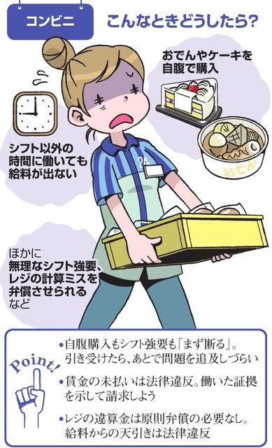 【自爆営業】コンビニオーナー「ケーキやうな重、売れ残ったらバイト君が買い取ってね」←強要罪
